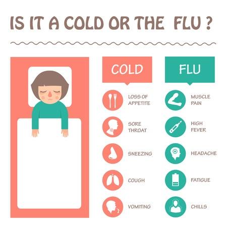 Cold-or-Flu.jpg